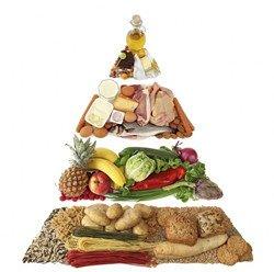 экономная диета для похудения на неделю меню